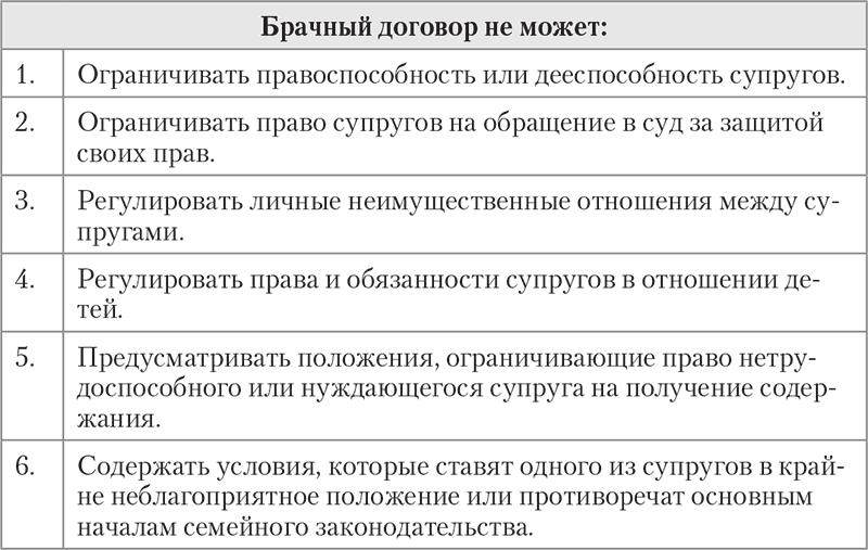 brachnyj-dogovor-poryadok-zaklyucheniya-brachnogo-kontrakta-v-rossii-2