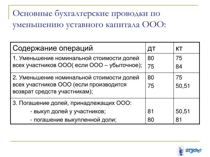 buhgalterskie-provodki-po-umensheniyu-ustavnogo-kapitala-2