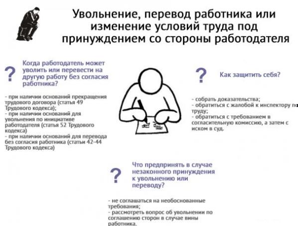 chto-delat-esli-zastavlyayut-uvolitsya-po-sobstvennomu-zhelaniyu-kuda-zhalovatsya-2