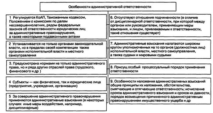 chto-predstavlyaet-soboj-materialnaya-otvetstvennost-rabotnika-i-v-chem-ee-otlichie-ot-discziplinarnoj-otvetstvennosti-2