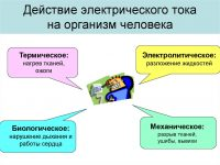 dejstvie-elektricheskogo-toka-na-cheloveka-2