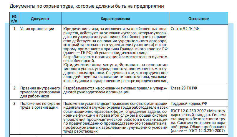 dokumenty-po-ot-2