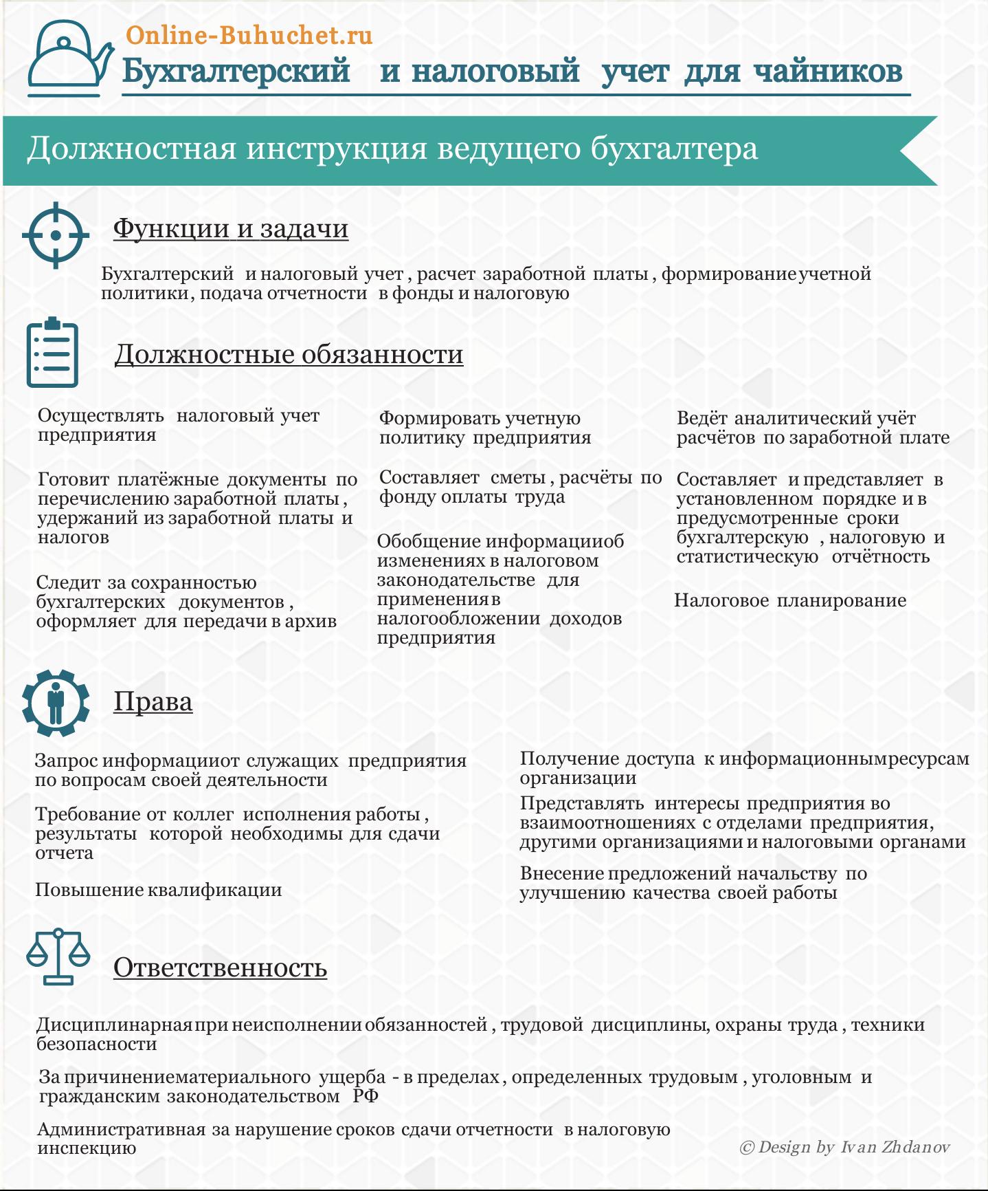 dolzhnostnaya-instrukcziya-vedushhego-buhgaltera-obrazecz-2