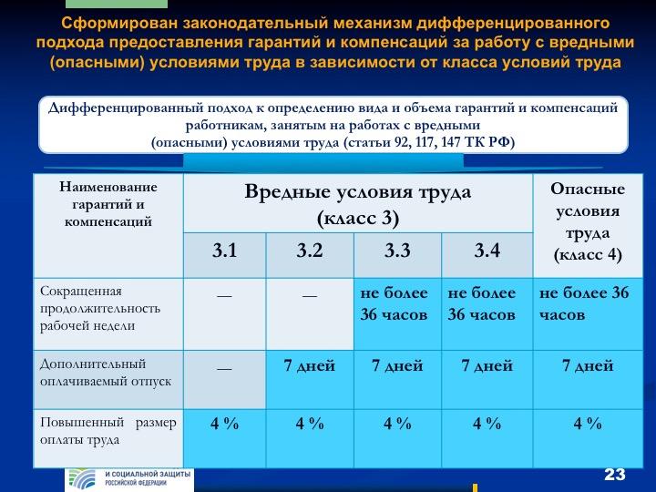 garantii-predostavlyaemye-rabotnikam-zanyatym-na-rabotah-s-vrednymi-usloviyami-truda-2