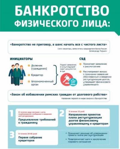 gosudarstvennye-sluzhashhie-mogut-lishitsya-svoej-raboty-v-sluchae-priznanii-ih-sudom-bankrotami-3