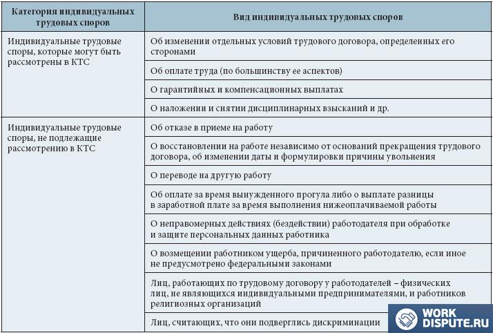 inspektoram-truda-mogut-dat-pravo-obrashhatsya-v-sud-2
