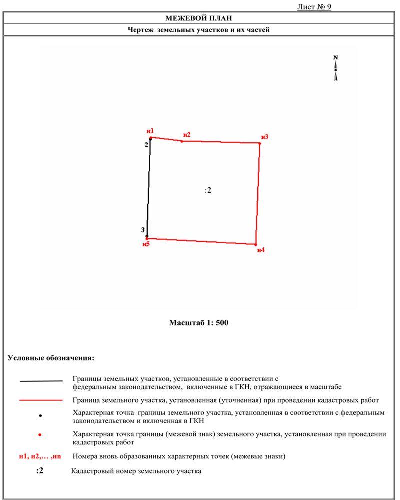 iz-chego-sostoit-stoimost-mezhevaniya-zemelnogo-uchastka-2
