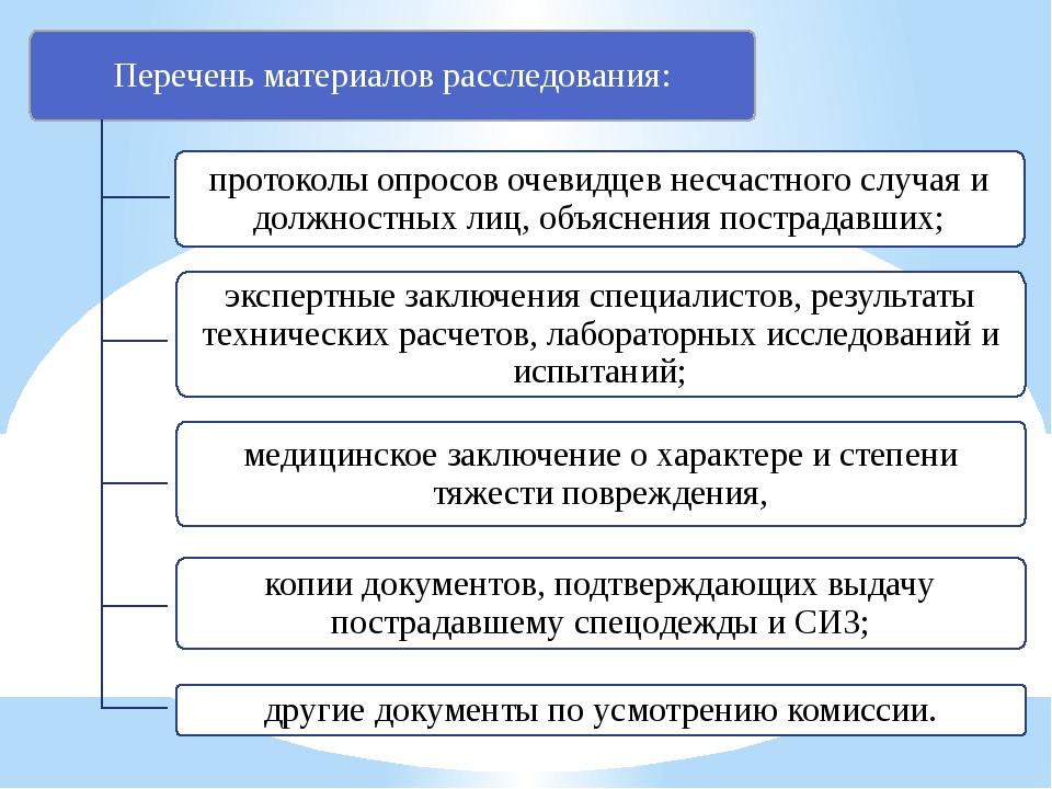 kak-pravilno-provodit-opros-ochevidczev-proisshestviya-postradavshih-pri-neschastnom-sluchae-na-proizvodstve-2