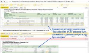 kak-pravilno-spisyvayutsya-rashody-na-liczenzii-pri-usn-3