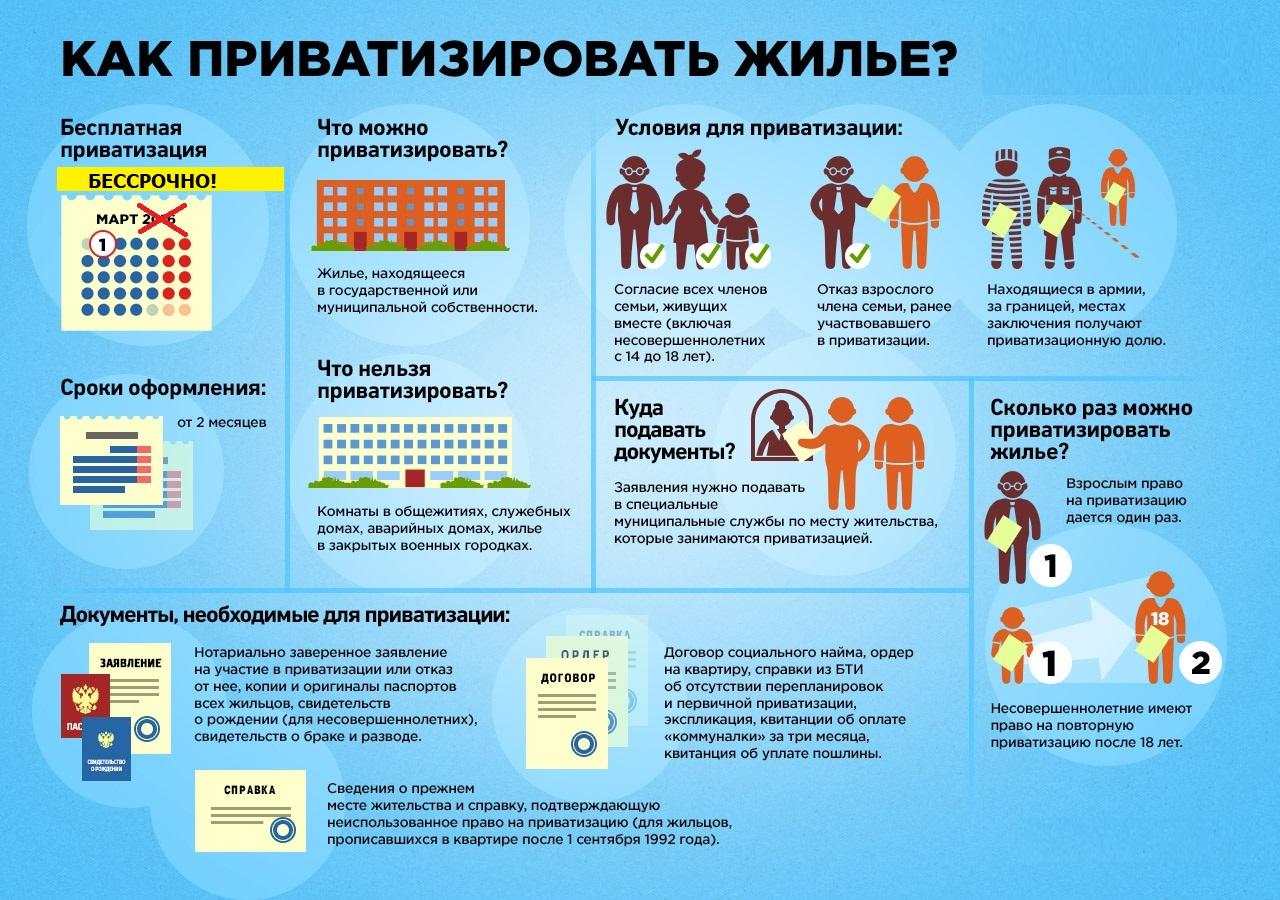 kak-privatizirovat-kvartiru-samostoyatelno-poshagovaya-instrukcziya-2