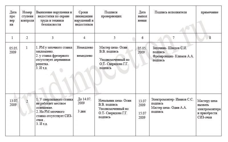 kak-provodit-trehstupenchatyj-kontrol-2