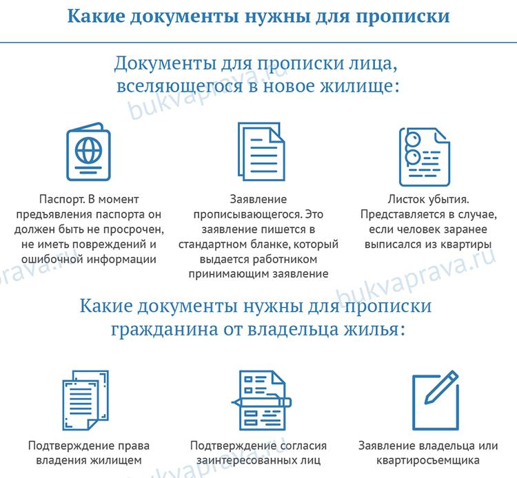 kakie-dokumenty-nuzhny-dlya-propiski-2