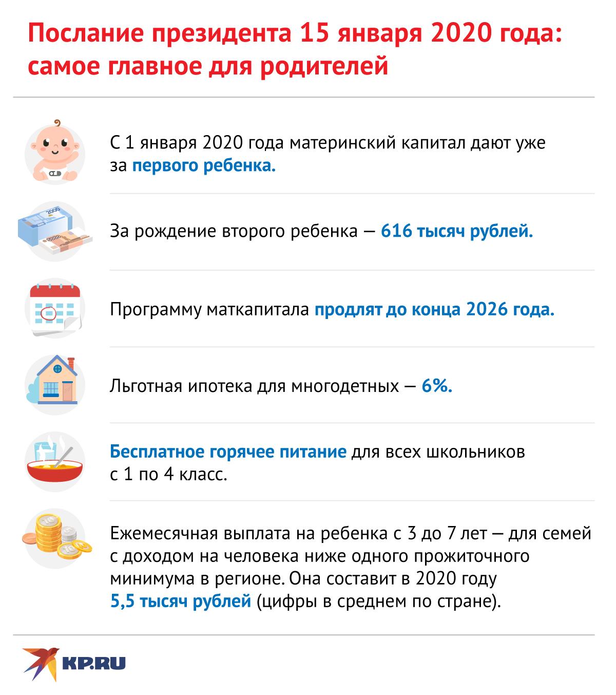 kakoj-budet-materinskij-kapital-v-2020-godu-2