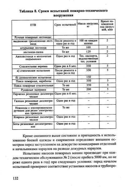 kakovy-trebovaniya-k-ispytaniyu-lestnicz-i-stremyanok-trebuetsya-li-liczenziya-na-osushhestvlenie-ih-ispytaniya-kakova-periodichnost-provedeniya-ispytanij-2