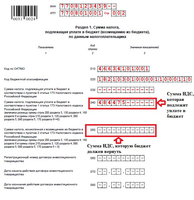 kody-vidov-operaczij-po-nds-s-rasshifrovkoj-2