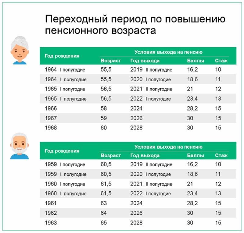 lgotnaya-pensiya-za-vrednost-nyuansy-2