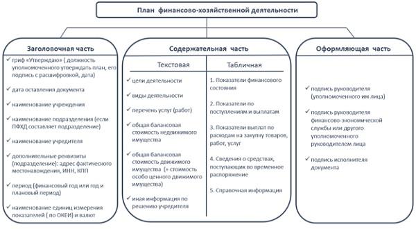 nachislenie-amortizaczii-raz-v-god-i-drugie-novshestva-dlya-teh-komu-dostupen-uproshhennyj-buhuchet-2