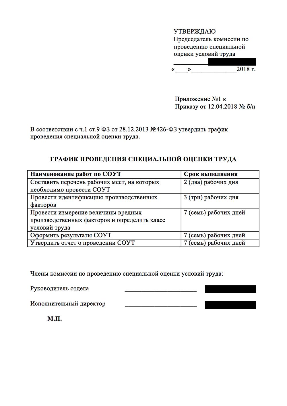 nuzhno-li-malomu-predpriyatiyu-provodit-speczialnuyu-oczenku-uslovij-truda-attestacziyu-rabochih-mest-2