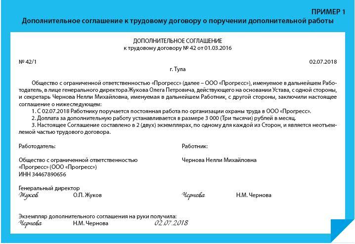 o-novyh-dolzhnostyah-sotrudnikov-v-oblasti-ohrany-truda-2