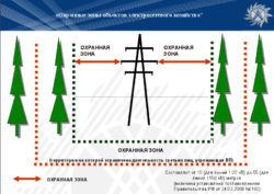 ohrannaya-zona-250x177-4732918