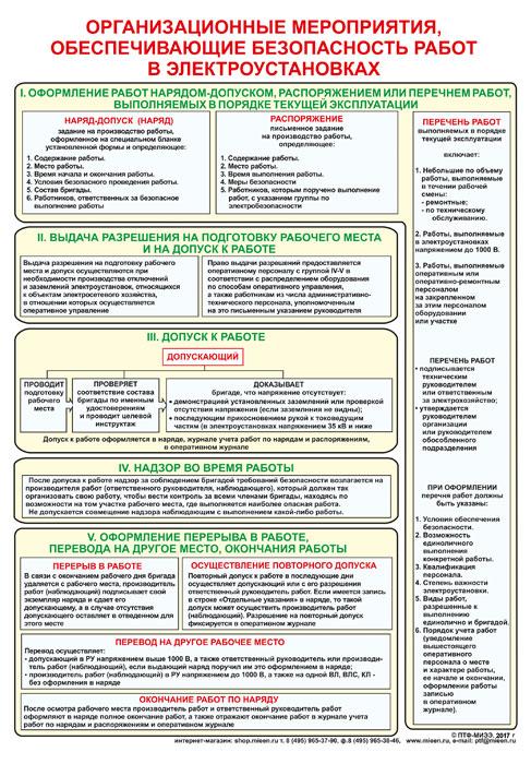 organizaczionnymi-meropriyatiyami-obespechivayushhimi-bezopasnost-rabot-v-elektroustanovkah-2