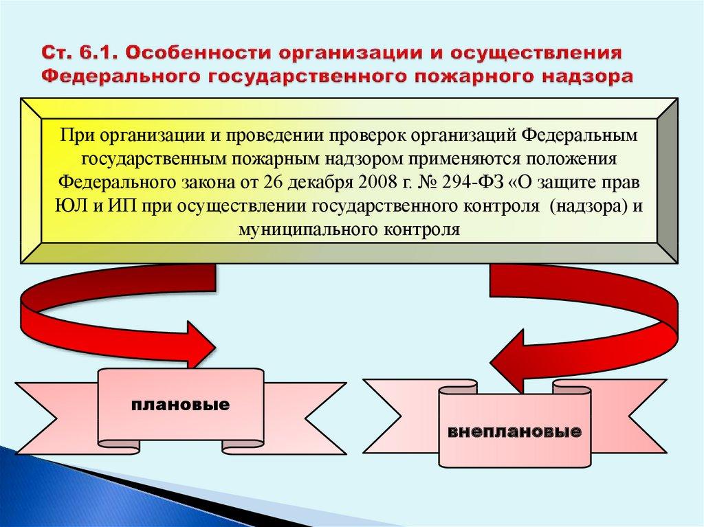 osobennosti-organizaczii-i-osushhestvleniya-federalnogo-gosudarstvennogo-pozharnogo-nadzora-2