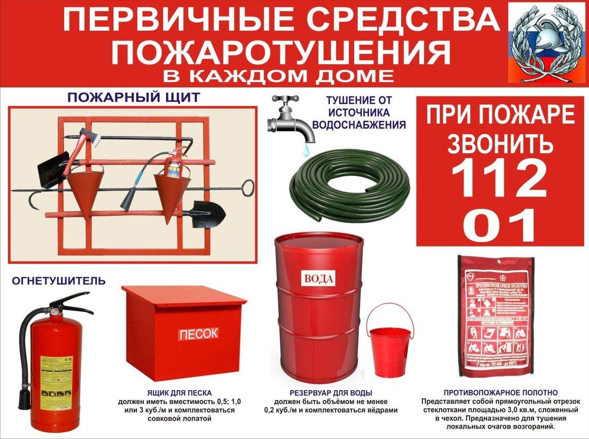 pervichnye-sredstva-pozharotusheniya-2