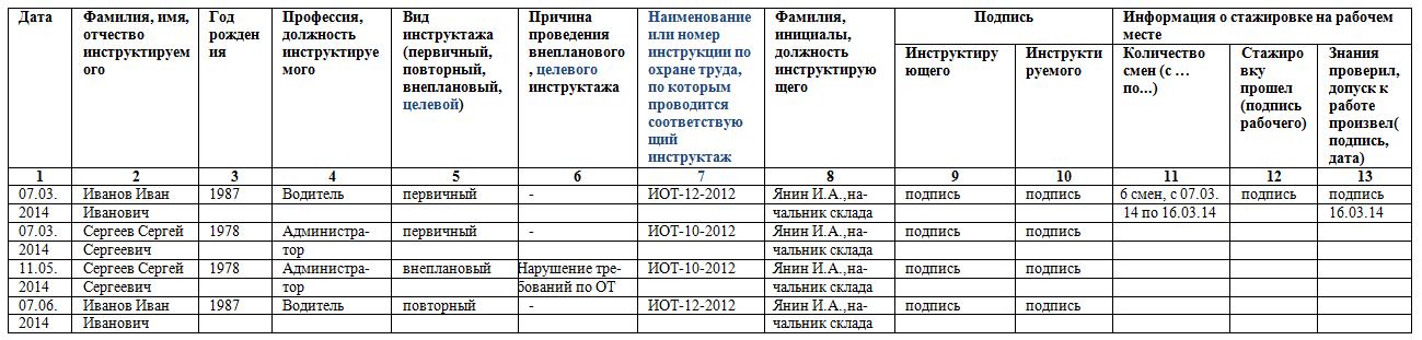 pravilno-zapolnyaem-zhurnaly-registraczii-instruktazhej-2