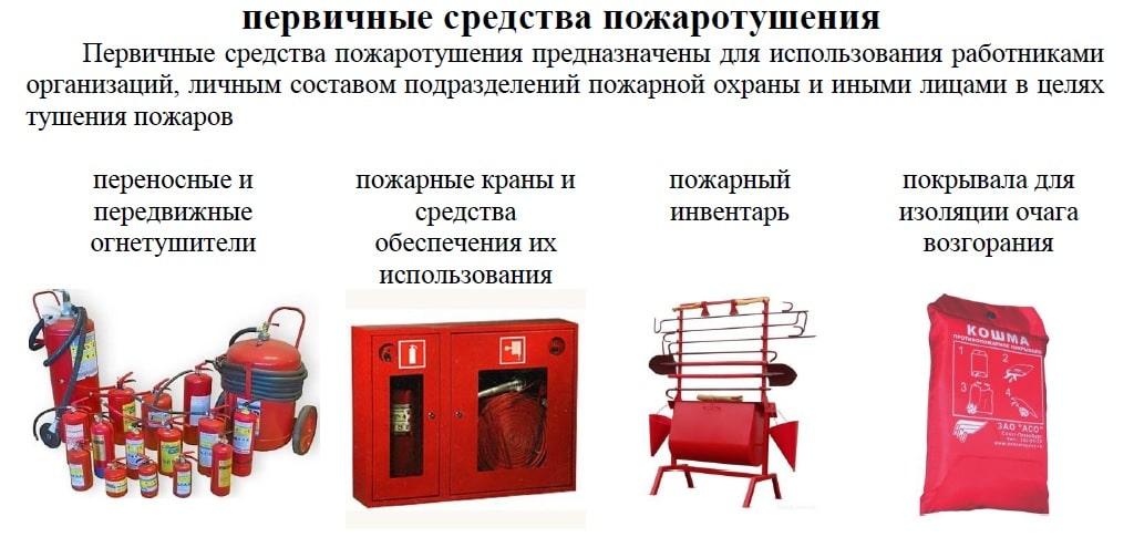 razmeshhenie-i-soderzhanie-pervichnyh-sredstv-pozharotusheniya-2