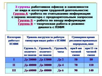 reglamentirovannye-pereryvy-pri-rabote-za-kompyuterom-2