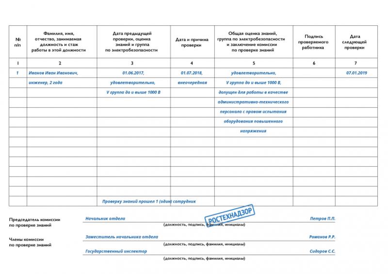 rossijskoe-zakonodatelstvo-v-oblasti-elektrobezopasnosti-2