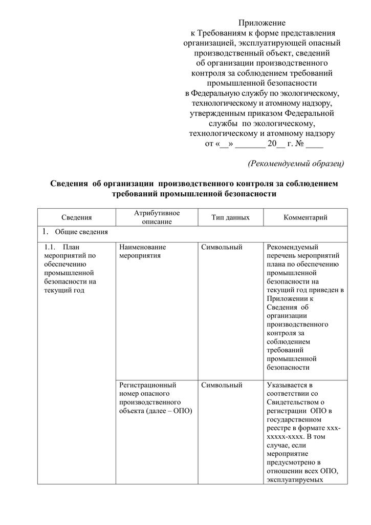 trebovaniya-k-organizaczii-proizvodstvennogo-kontrolya-2