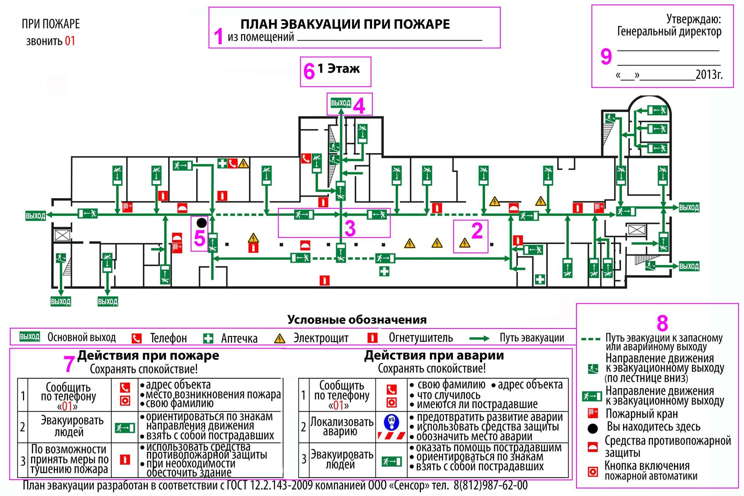 trebovaniya-k-planam-evakuaczii-2