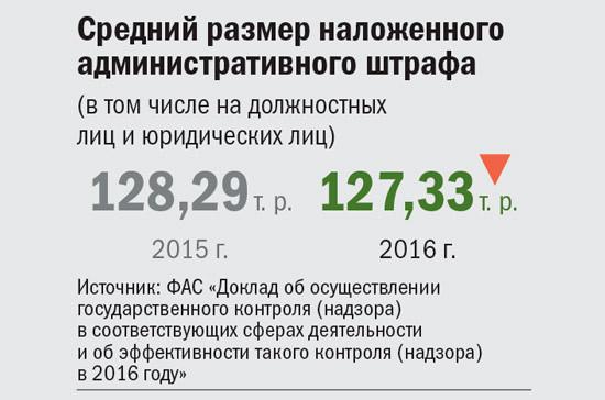 v-fas-razrabatyvayut-novyj-antimonopolnyj-paket-dlya-srednego-i-malogo-predprinimatelstva-3