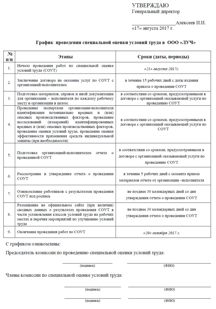 vybor-organizaczii-dlya-provedeniya-sout-2