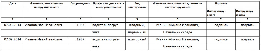 zurnal-ucheta-instruktajei-po-pojarnoi-bezopasnosti-1024x200-1381615