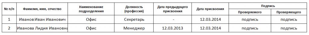 zurnal-ucheta-prosvoeniya-1-gruppy-1024x118-3736344